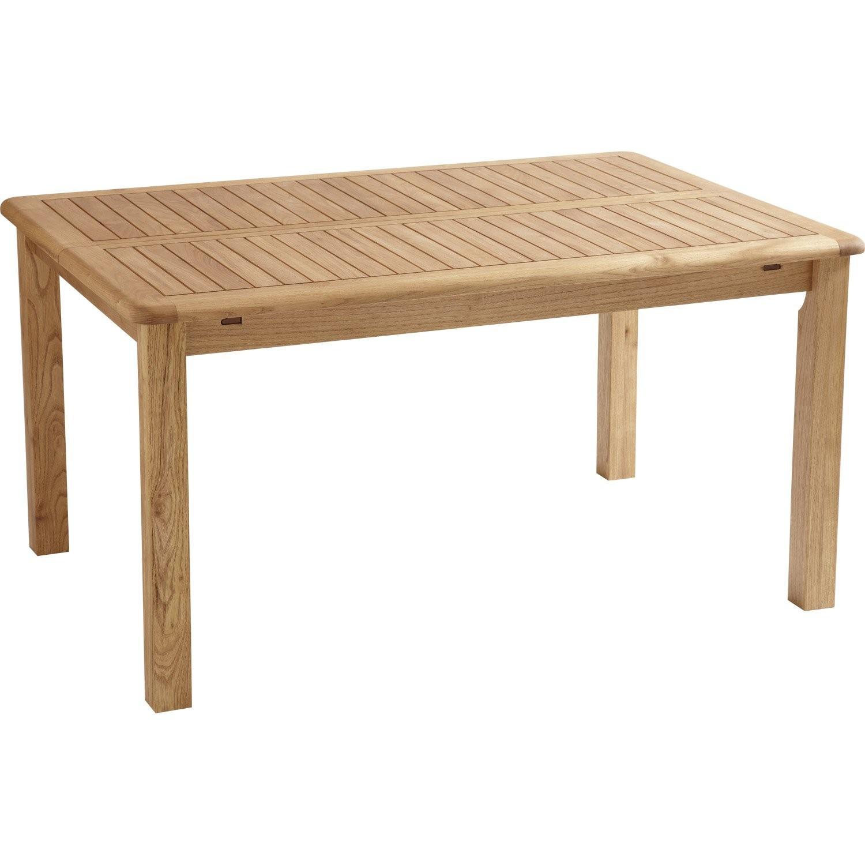 18580320191023_Table Basse Jardin Teck Pas Cher # Design ...