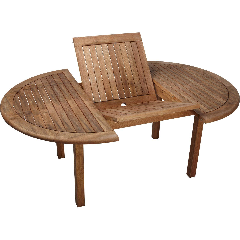 Table basse ronde leroy merlin - Maison et meuble de maison